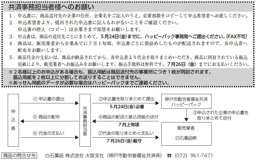 常備薬201905.jpg